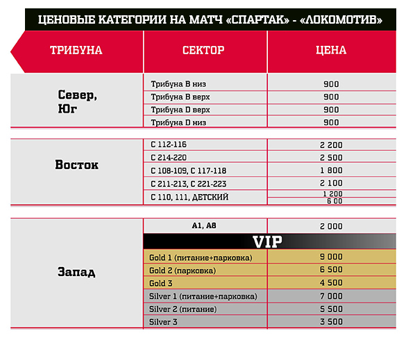 Для болельщиков ФК «Локомотив»